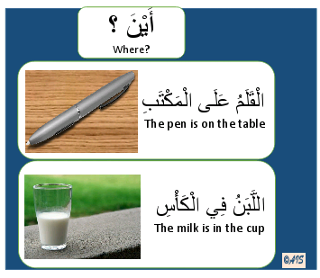 The Arabic prepositions