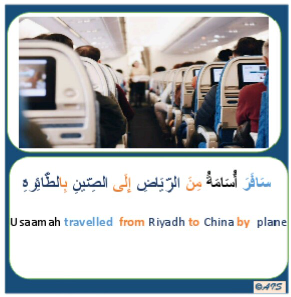 The Arabic prepositions in a sentence