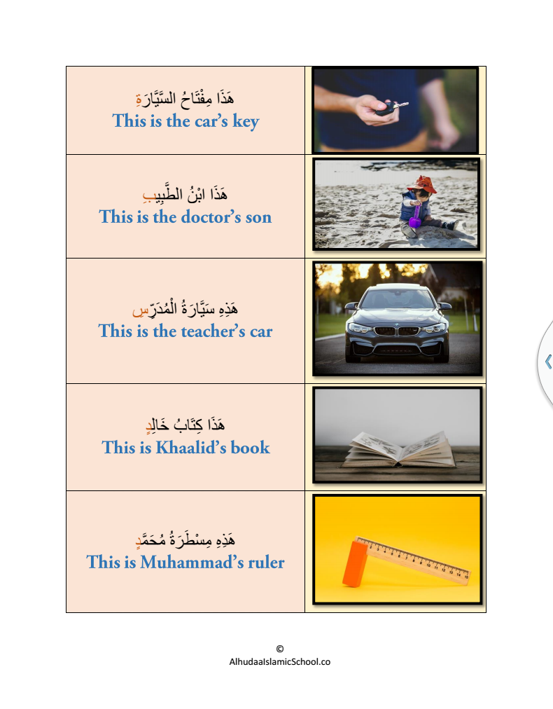 The possessive construction in the Arabic language