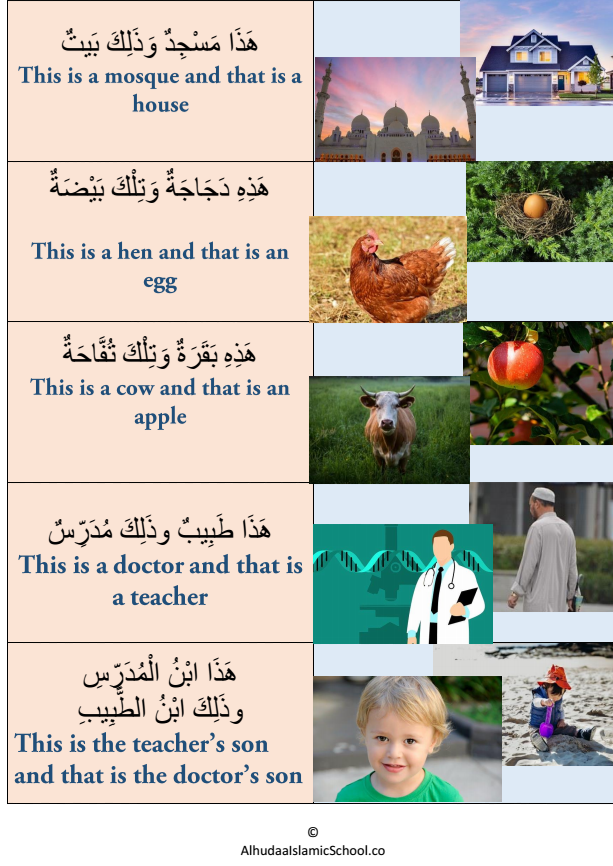 Arabic words for 'that'