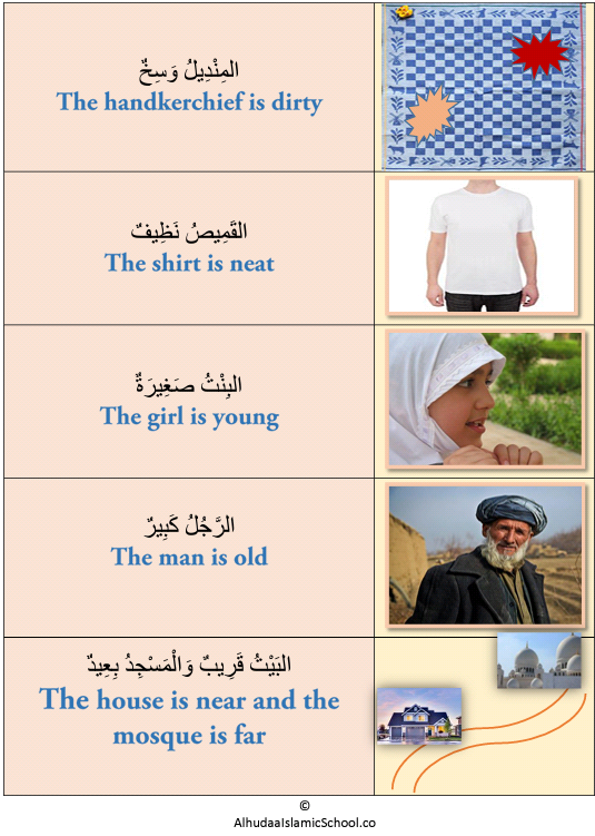 The Arabic subjects without a demonstrative pronoun