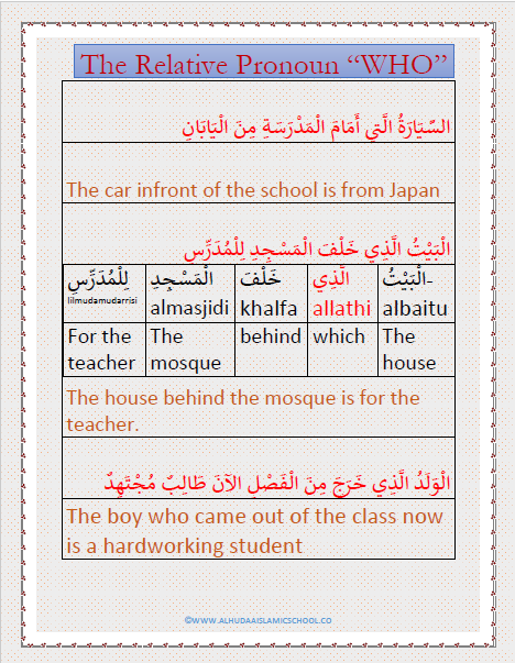 "The relative pronoun ""who"" is written as  ""الذي"" in the Arabic Language."